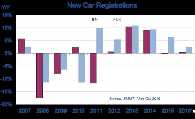 car-registrations